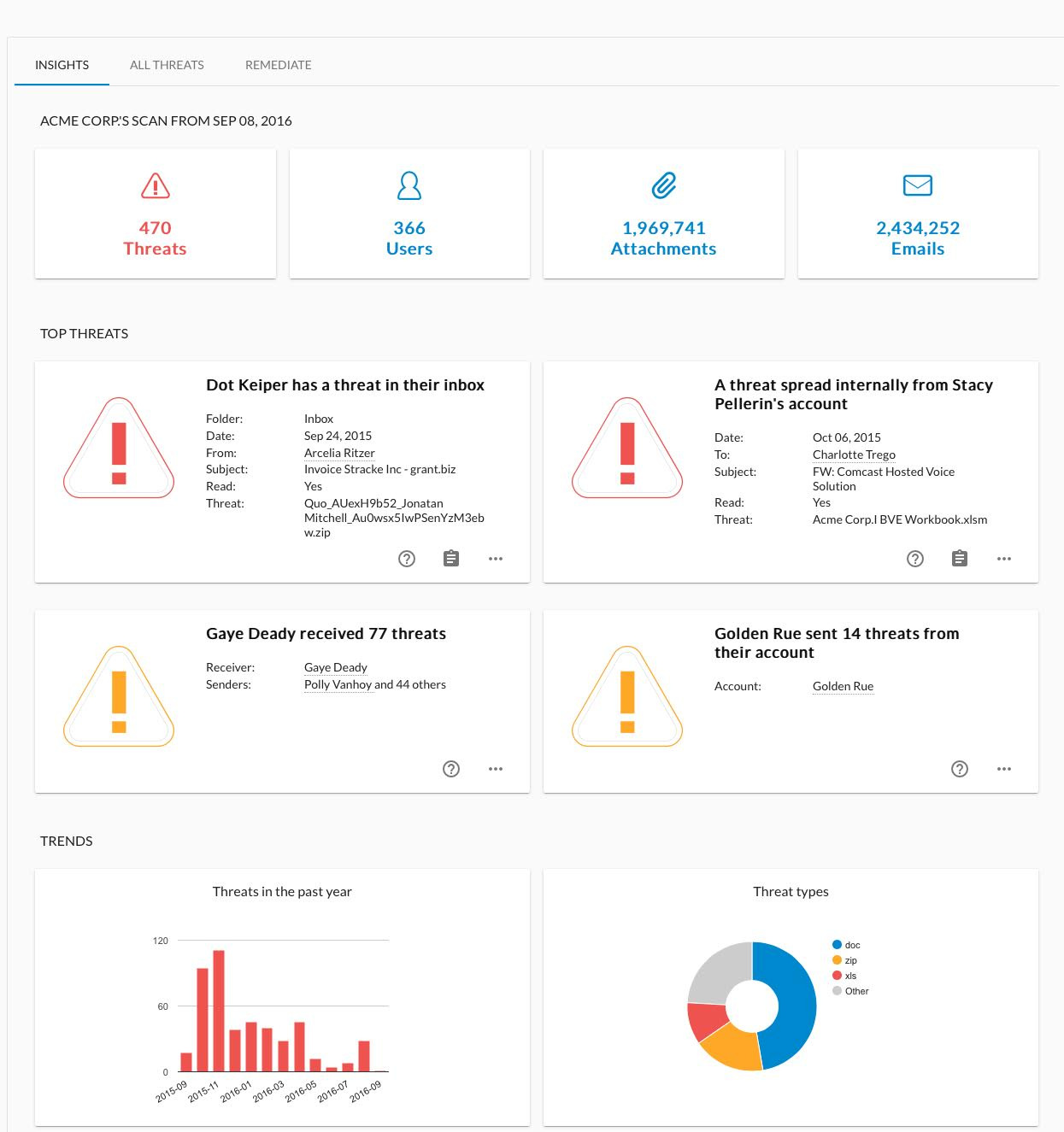 Email Threat Scanner - Barracuda Threat Scanner for Office