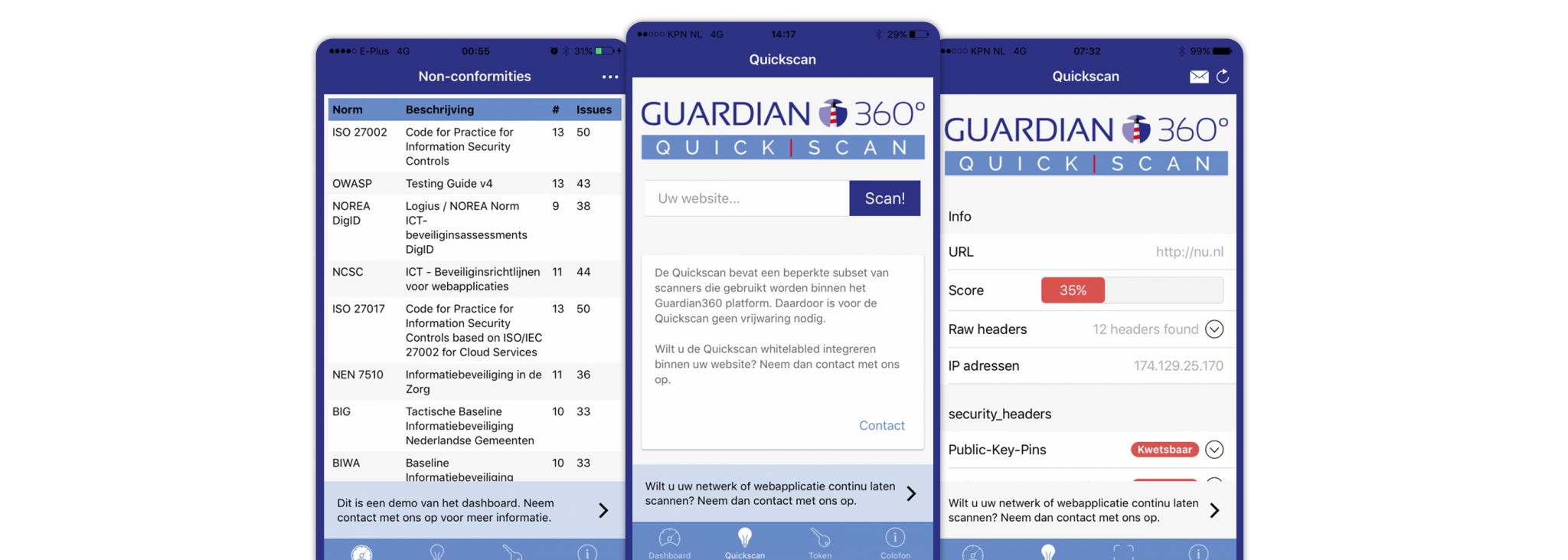 Guardian360 Security Platform